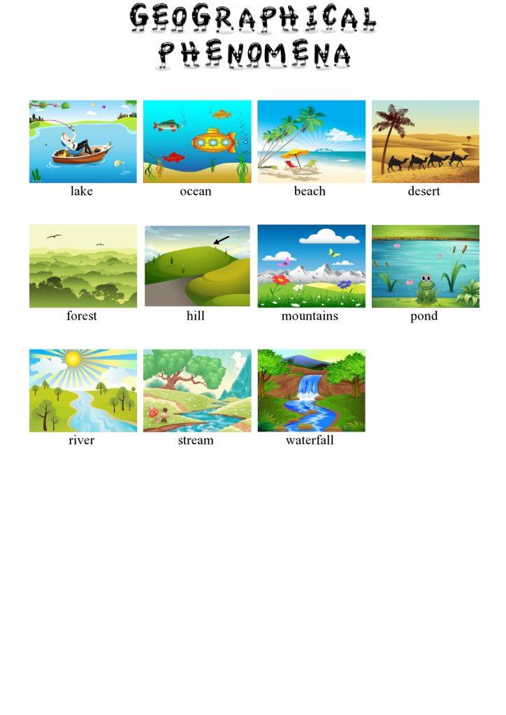 Fenomeni geografici in inglese